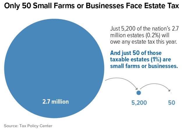 small-farm-tax_450_copy